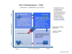 BCG PP  20.8.2012, 2.0